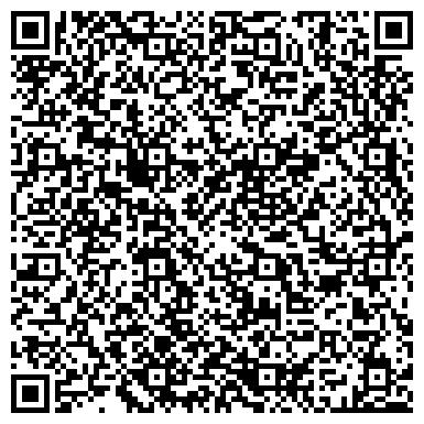 QR-код с контактной информацией организации Системы охраны и наблюдения, ЧП