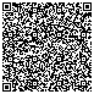 QR-код с контактной информацией организации Крамар В.Н., ЧП (Skarb)