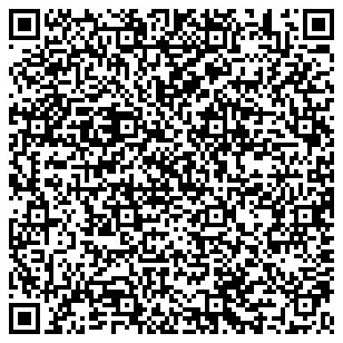 QR-код с контактной информацией организации Товары для спорта Sporthouse-Kiev