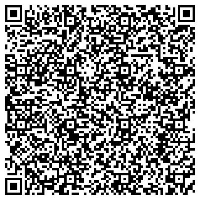QR-код с контактной информацией организации ГОСУДАРСТВЕННЫЙ ЦЕНТРАЛЬНЫЙ МУЗЕЙ СОВРЕМЕННОЙ ИСТОРИИ РОССИИ