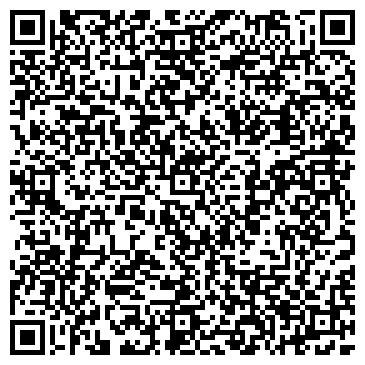 QR-код с контактной информацией организации ЗООЛОГИЧЕСКИЙ МУЗЕЙ МГУ