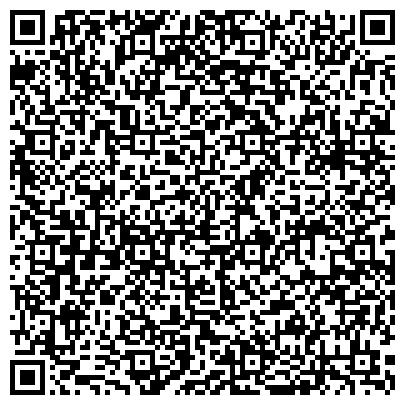 QR-код с контактной информацией организации Иртыш Восток Сервис, ТОО