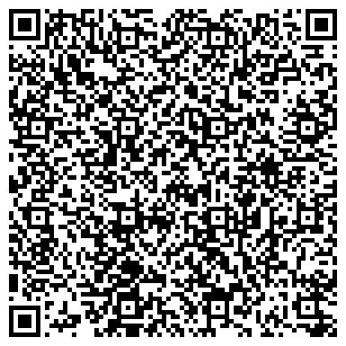 QR-код с контактной информацией организации БИБЛИОТЕКА ИСКУССТВ ИМ. А.П. БОГОЛЮБОВА