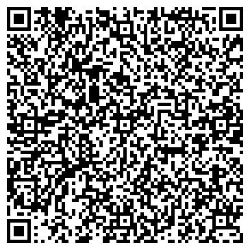 QR-код с контактной информацией организации Пронькин С.В., ИП