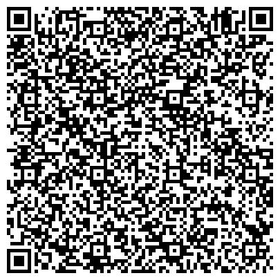 """QR-код с контактной информацией организации интернет-магазин""""Gadget+"""""""