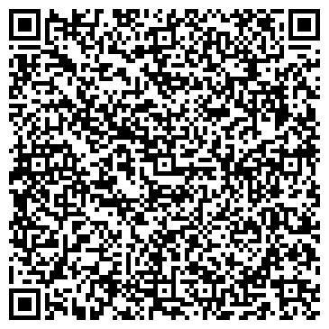 QR-код с контактной информацией организации ИП Новожилов Е. И.