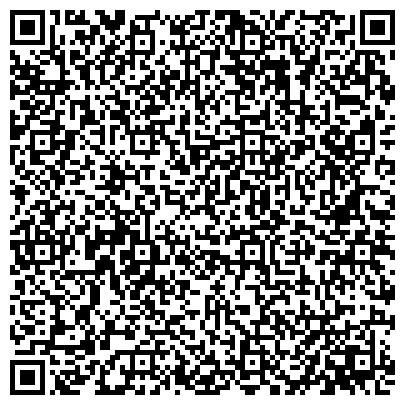 """QR-код с контактной информацией организации Общество с ограниченной ответственностью ООО """"ТермоХаус"""""""