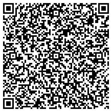 QR-код с контактной информацией организации Центр автоматики для дома