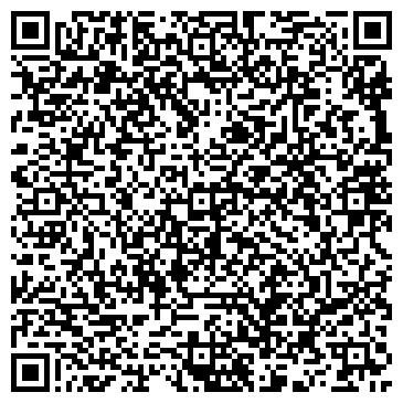 QR-код с контактной информацией организации Частное предприятие elektrika-kiev