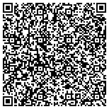 """QR-код с контактной информацией организации Субъект предпринимательской деятельности """"Master sound.dn"""""""