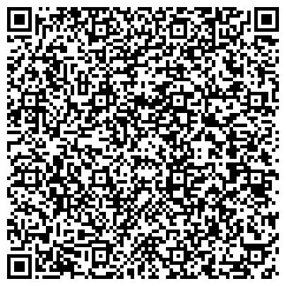 QR-код с контактной информацией организации Частное предприятие навигатор GPS,видеорегистратор,автомагнитола.