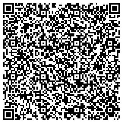 QR-код с контактной информацией организации Частное предприятие shokeru.in.ua интернет-магазин