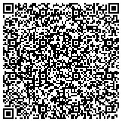 QR-код с контактной информацией организации Субъект предпринимательской деятельности Интернет-магазин «Напруга»