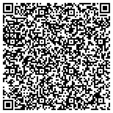 QR-код с контактной информацией организации Ритм, ЧП (Мониторинговые охранные системы)