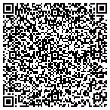 QR-код с контактной информацией организации Электронмаш, ОДО СКБ