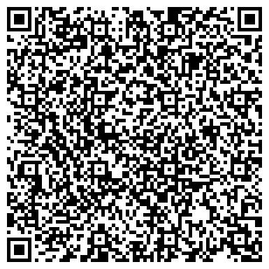 QR-код с контактной информацией организации Бизнестех НПП, ООО