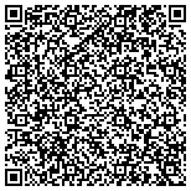 QR-код с контактной информацией организации Локс Майстер Донбасс, ЧП