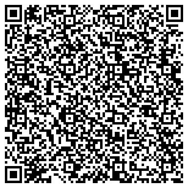 QR-код с контактной информацией организации Хаус Контрол, ЧП(House Control)