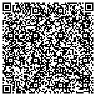 QR-код с контактной информацией организации ДнепрВорота, ЧП