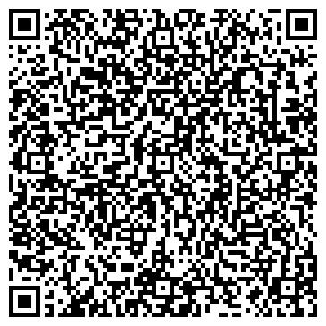QR-код с контактной информацией организации Знайко, ЧП
