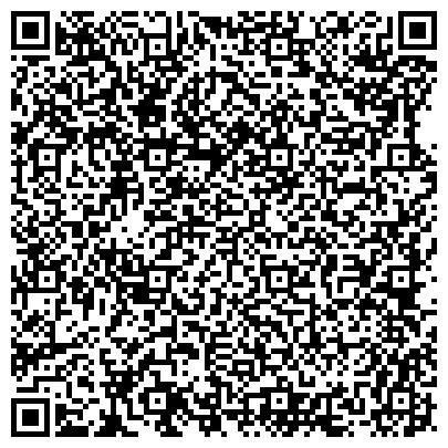 QR-код с контактной информацией организации Хидриа ИМП Клима, Представительство (Hidria IMP Klima d.o.o.)