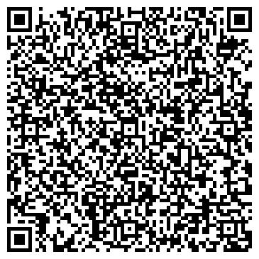 QR-код с контактной информацией организации Зептер Биоптон, ООО (Zepter Bioptron)