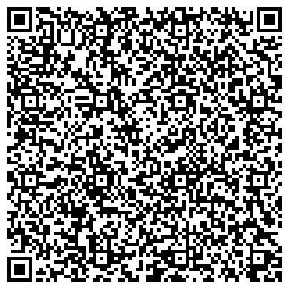 QR-код с контактной информацией организации Украинский завод гидравлического оборудования, ООО (ТЕХНОС)