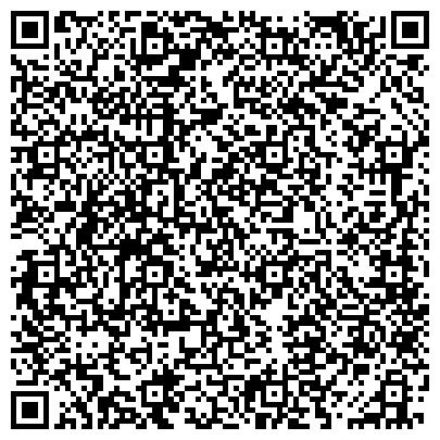 QR-код с контактной информацией организации Камеры видеонаблюдения, ЧП