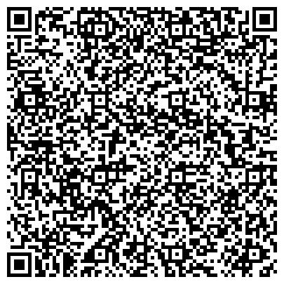 QR-код с контактной информацией организации Системы безопасности АлармСБ, ЧП (Пантус, ЧП)