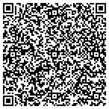 QR-код с контактной информацией организации Укр инвест консалтинг, Компания