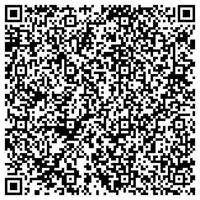QR-код с контактной информацией организации Днепроэнерготехнологии, ООО