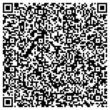 QR-код с контактной информацией организации Аэромастер Украина , Компания