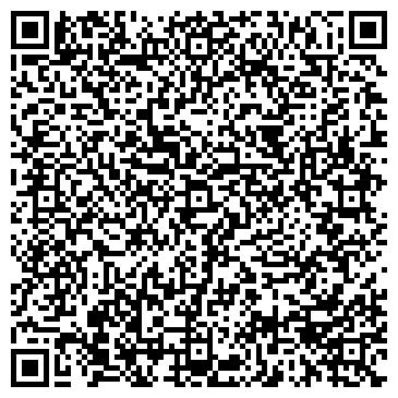 QR-код с контактной информацией организации Картек, Группа компаний