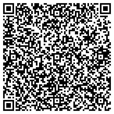 QR-код с контактной информацией организации АвтоВорота ,ООО