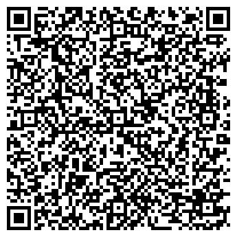 QR-код с контактной информацией организации ЛАНТА-БАНК АКБ