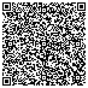 QR-код с контактной информацией организации МОСКОВСКИЙ ОБЛАСТНОЙ БАНК