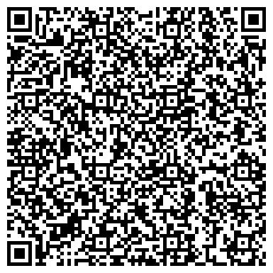 QR-код с контактной информацией организации ЧП Хомяк Ирина Владимировна