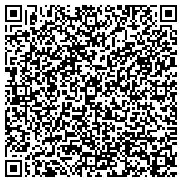 QR-код с контактной информацией организации ООО «Нерудные ресурсы-КР»