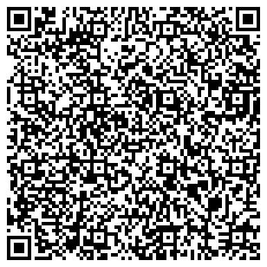 QR-код с контактной информацией организации SECURE VISION, Субъект предпринимательской деятельности