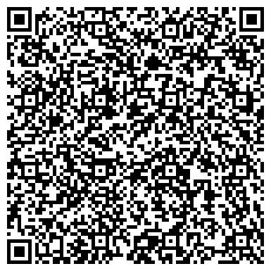 QR-код с контактной информацией организации Компания Семдел Group, ИП