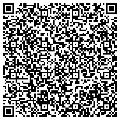 """QR-код с контактной информацией организации Российско-Французкая парфюмерная компания """"Аroma Charm"""""""