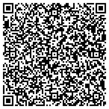 QR-код с контактной информацией организации Protection-key
