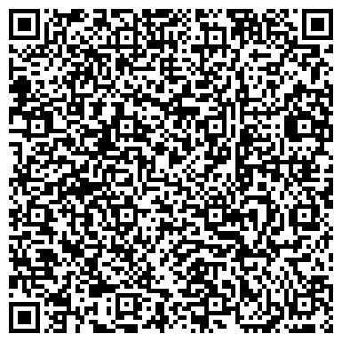 QR-код с контактной информацией организации Частный предприниматель Жуков Петр .Георгиевич.