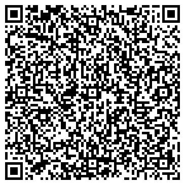 QR-код с контактной информацией организации Общество с ограниченной ответственностью ООО НПП «Микротерм»