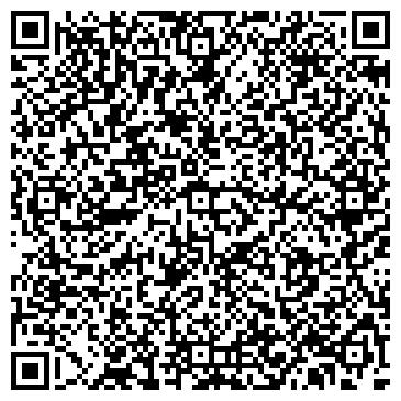 QR-код с контактной информацией организации Инпротех,ООО