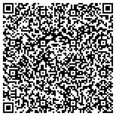 QR-код с контактной информацией организации РоллМастер, Компания