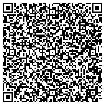QR-код с контактной информацией организации Профессиональная охрана, ЧП