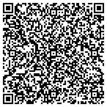 QR-код с контактной информацией организации Частное предприятие ЧП «Промэнергомаркет»