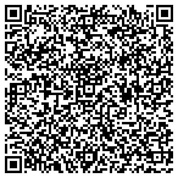 QR-код с контактной информацией организации СеверСпецАвтоматика, ИП