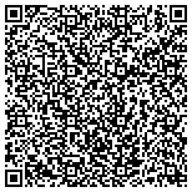 QR-код с контактной информацией организации GuardMaster, СПД